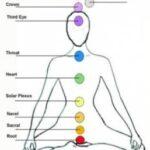 A multi chakra system