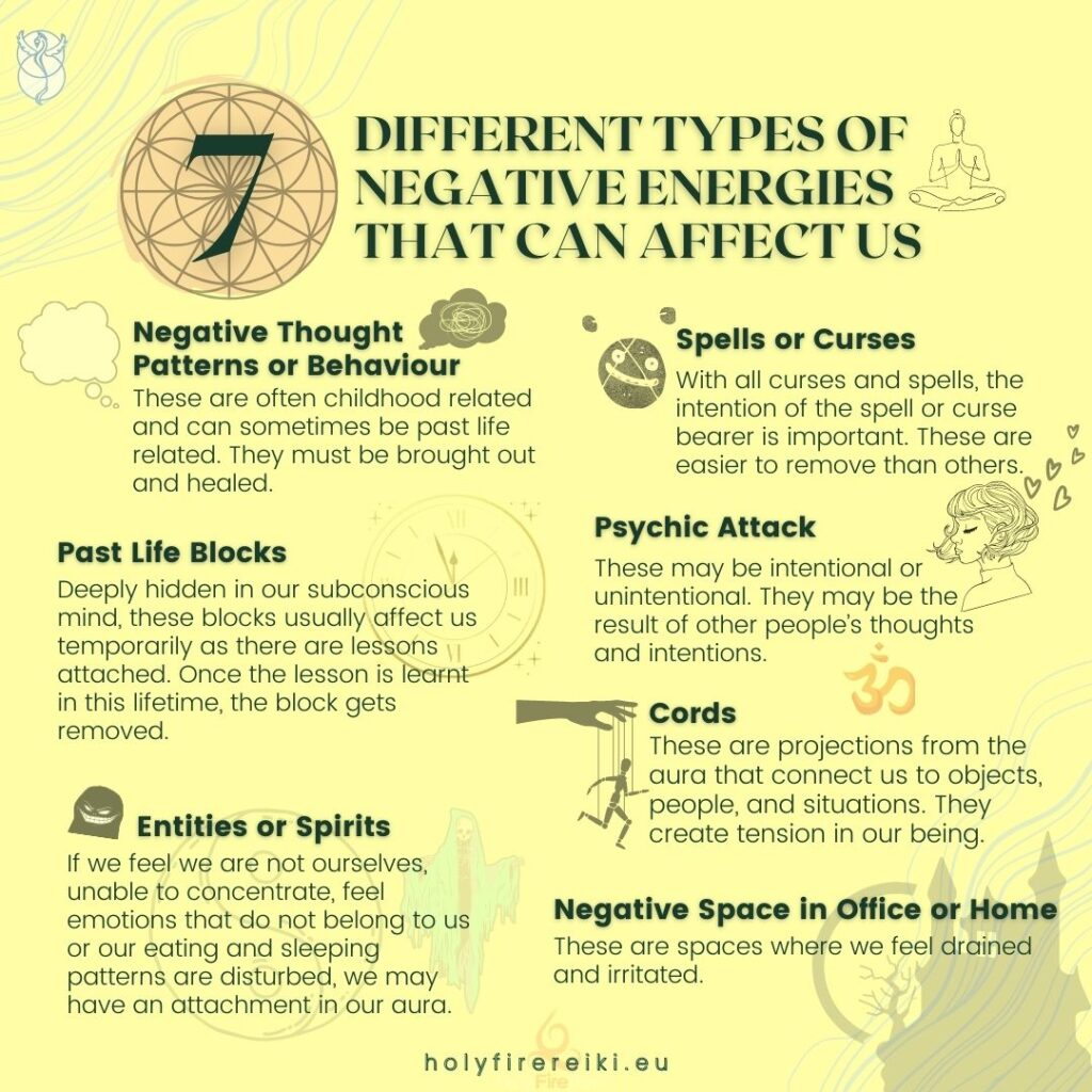 7 Different Types Of Negative Energies That Can Affect Us