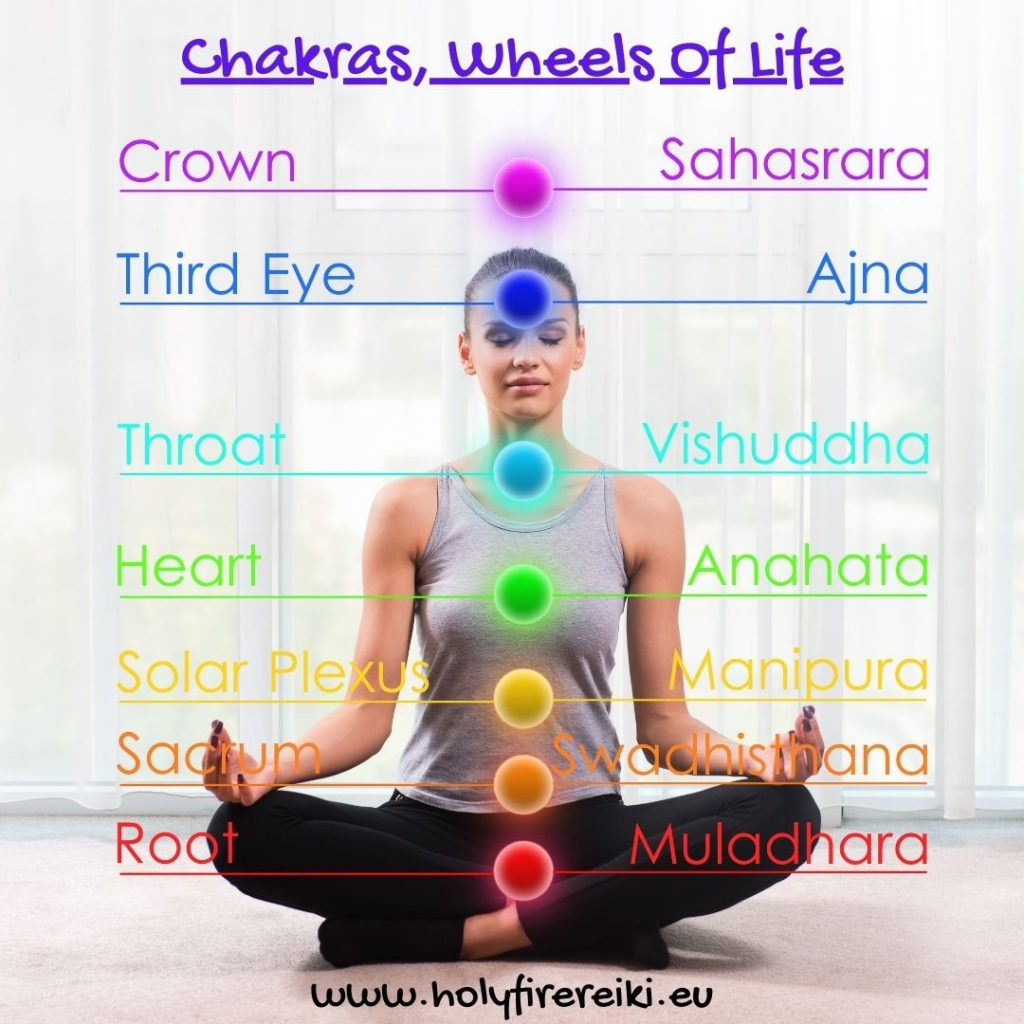 Chakras Wheels Of Life