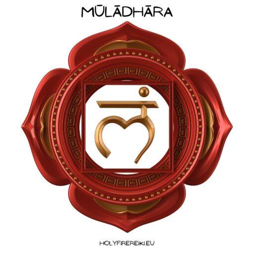 Mūlādhāra