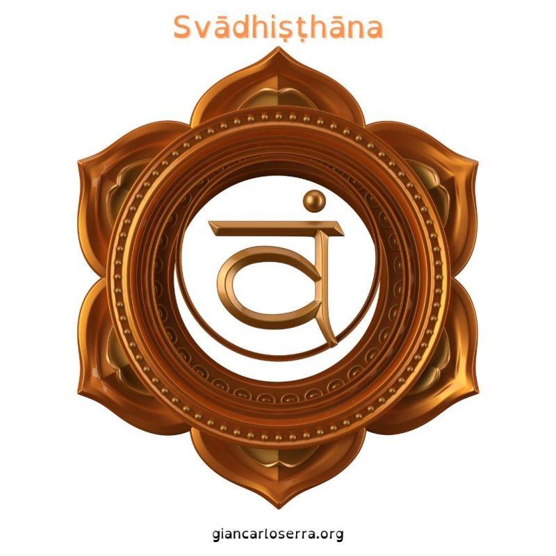 Svādhiṣṭhāna