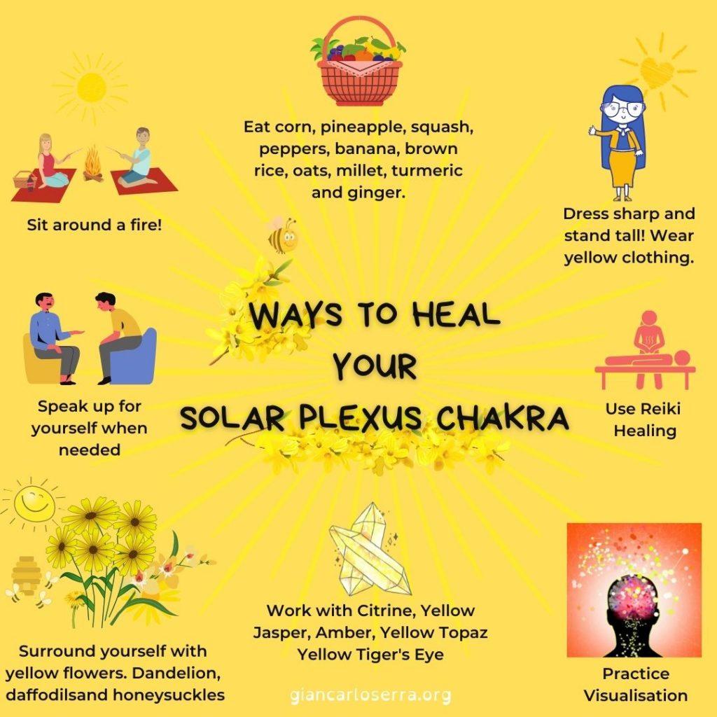 Ways to heal your solar plexus chakra