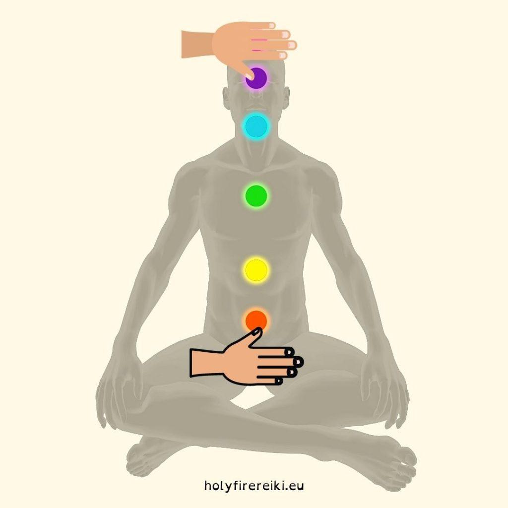 Chakra Balancing Crown-Root
